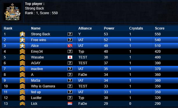 f3player1